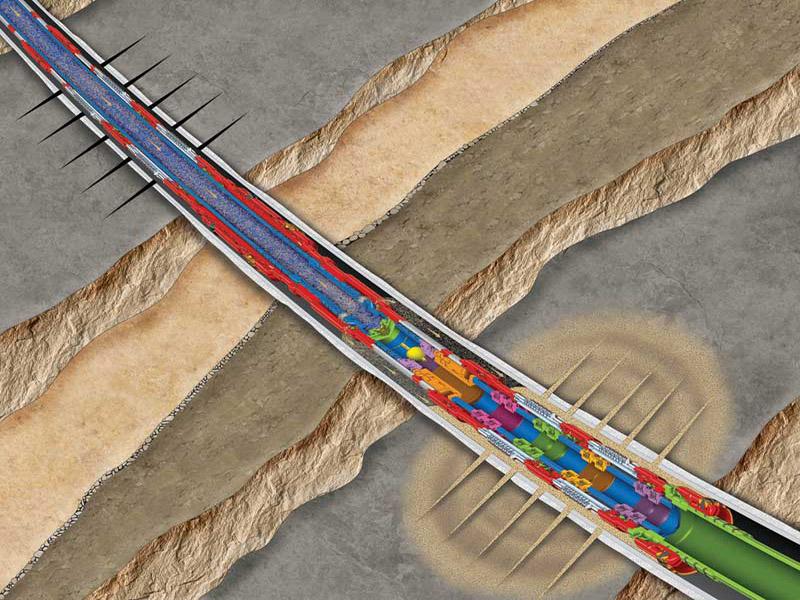 اتوماسیون هوشمند تزریق درون چاهی مواد شیمیایی